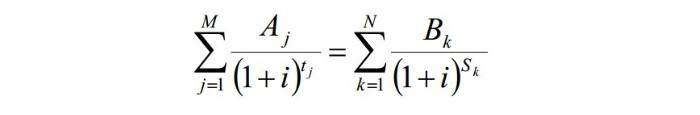 Fórmula del CAT