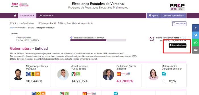 INE veracruz resultados 2018