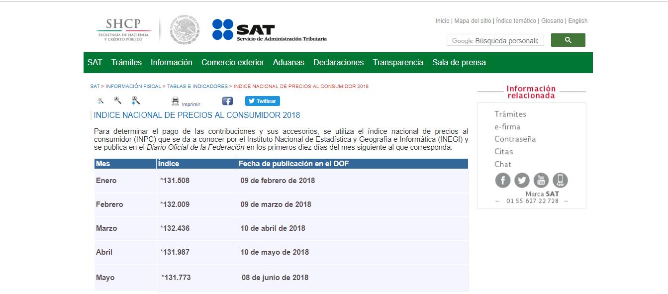 Consulta Recargos y Tablas del Inpc SAT 【 2019