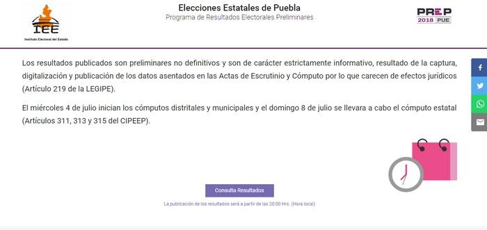 Resultados IEE Puebla 2018